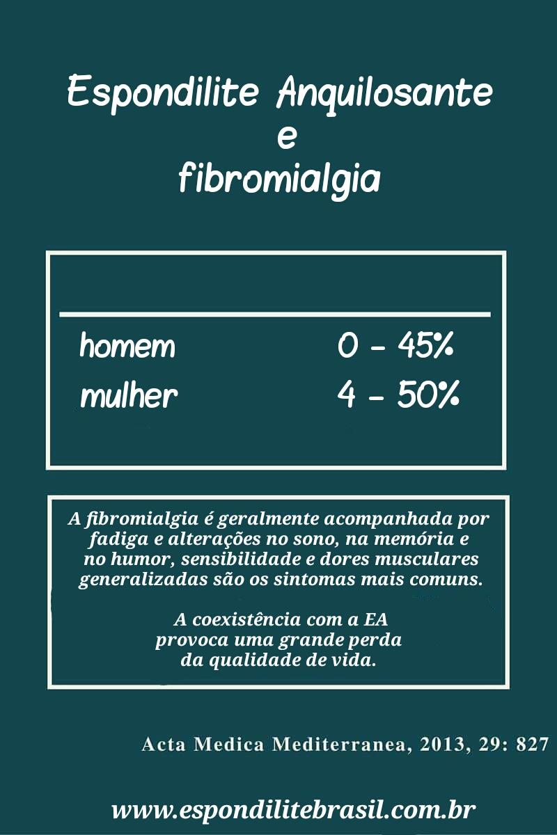 """alt=""""fibromialgia e espondilite anquilosante"""""""
