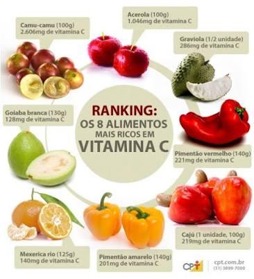 """alt=""""vitaminas importantes no auxílio do tratamento da Espondilite"""""""